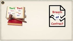 What are the Differences Between Tort & Breach of Contract?