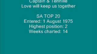 Captain & Tennille - Love will keep us together.wmv