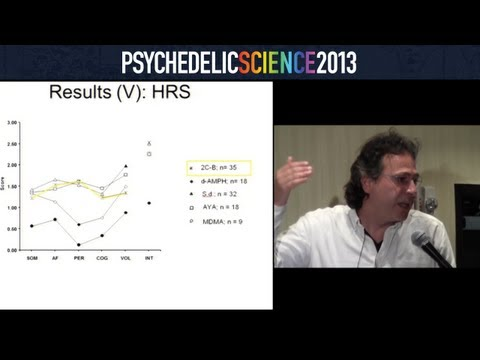 2C-B: Subjective Effects and Potential Clinical Uses - Jose Carlos Bouso
