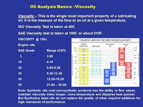 Oil Analysis w/ Oil Sample Reports Presentation by SynMax University