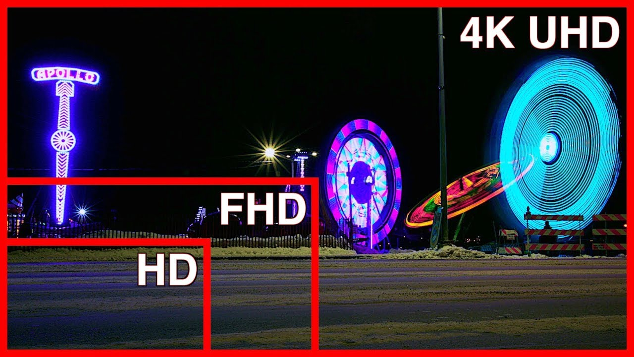 Download 4K Video Explained – Understanding 4K Video Resolution with Pros and Cons of Shooting 4K vs 1080p