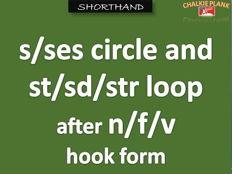 Circle and loops