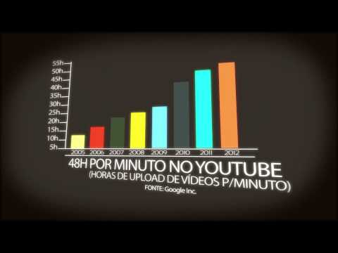Click And Play - O Video e a Internet