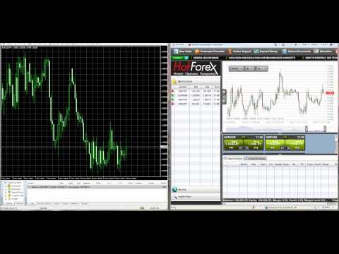 forex-trading---1-click-trading-using-a-web-based-trading-platform-with-metatrader-4---mt4