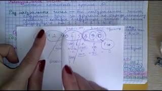 Натуральные числа в математике. 1-5 класс. Определения и Примеры