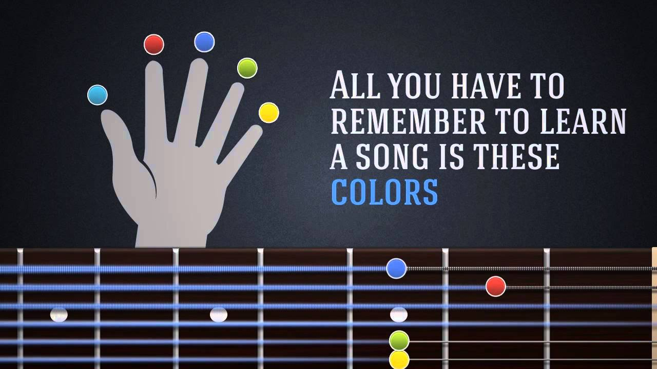 Learn Guitar Chords & Scales - Apps on Google Play