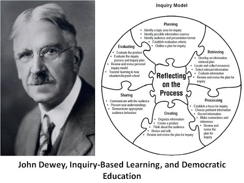 John Dewey, Inquiry, & Progressive Education (Part 2)