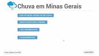 Minas Gerais continua em alerta para muita chuva