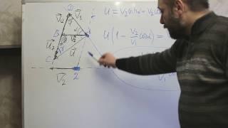 Физика. Урок № 11. Кинематика. Курс торпедной атаки