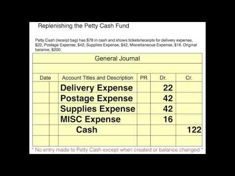 Internal Controls & Cash: Petty Cash