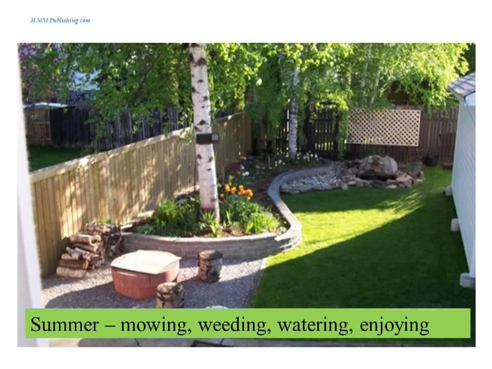 gardening zones map |gardening direct |gardening leave |gardening ...