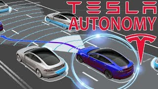 Why It's Game Set Match for Tesla Autonomy