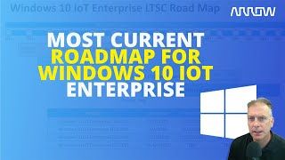 Windows 10 IoT Enterprise LTSC 2021 Roadmap