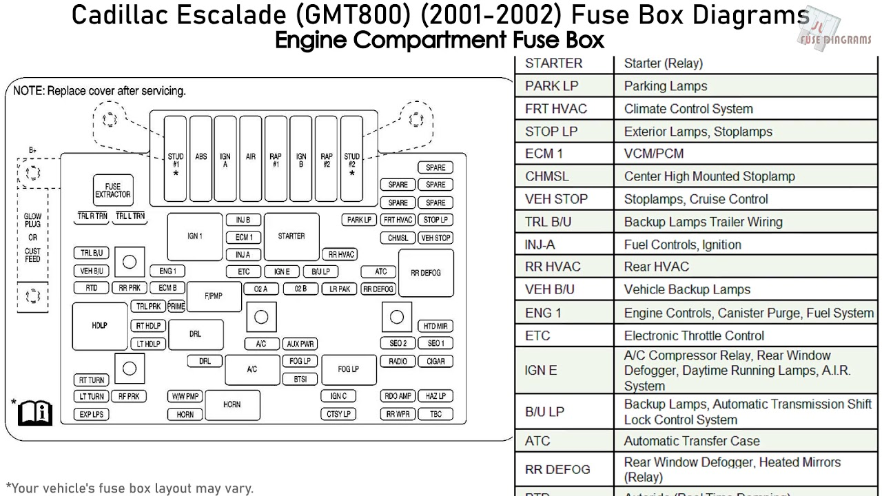 [ZTBE_9966]  Cadillac Escalade (GMT800) (2001-2002) Fuse Box Diagrams - YouTube | Cadillac Fuse Panel Diagram |  | YouTube