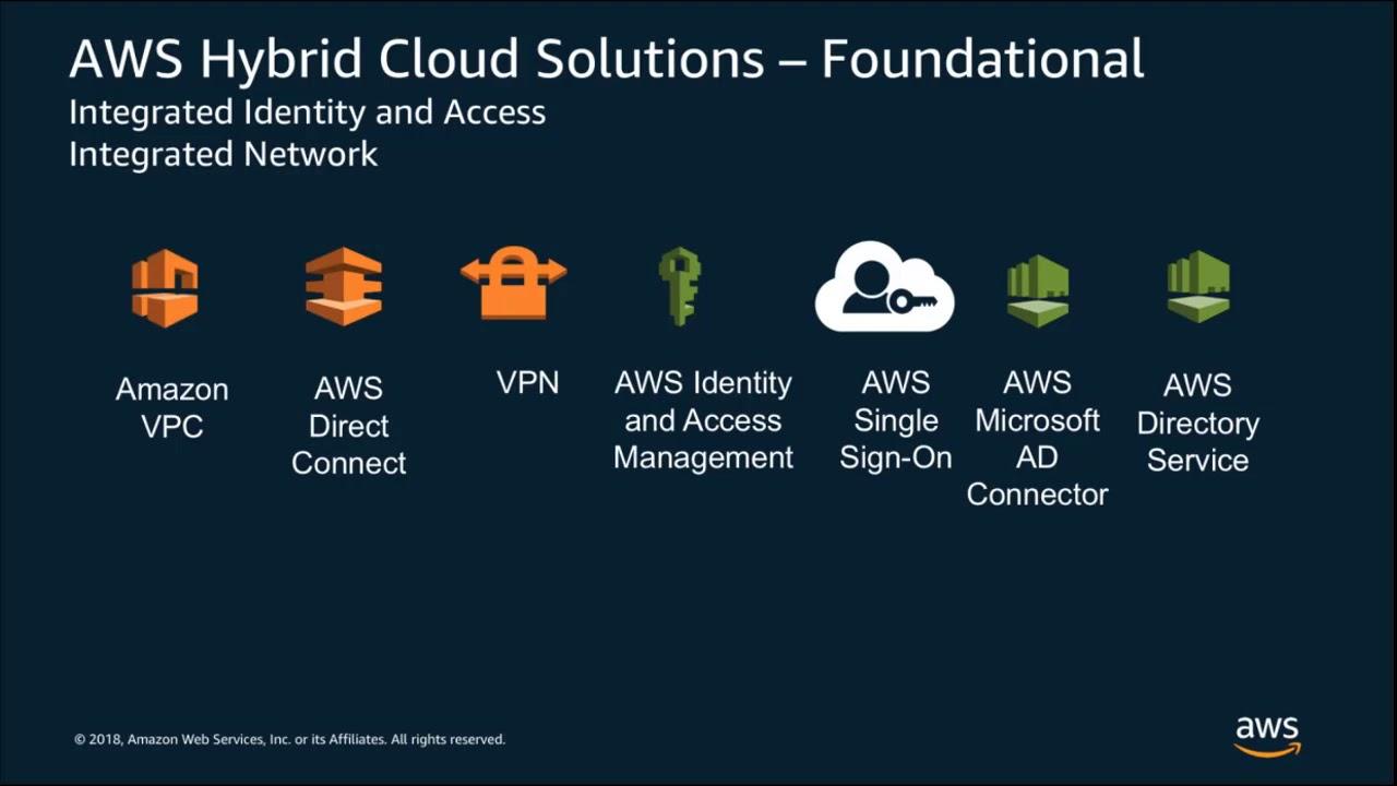 Hybrid Cloud Customer Use Cases on AWS - AWS Online Tech Talks