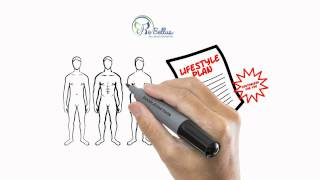 Weight Loss Clinic Tampa FL Lose Weight / Call 813-530-6776