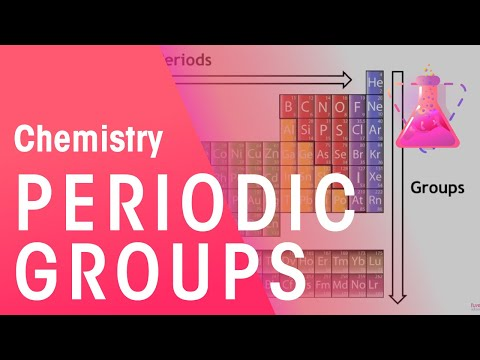 Periods and groups in the periodic table  Chemistry for All  The Fuse School