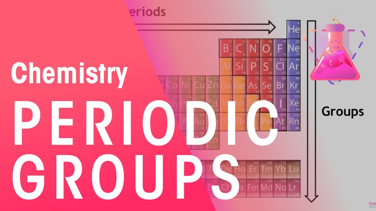 Periods Groups In The Periodic Table Properties Of Matter Chemistry Fuseschool