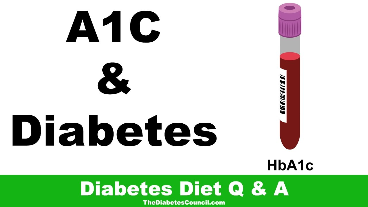 What is A1C? - YouTube