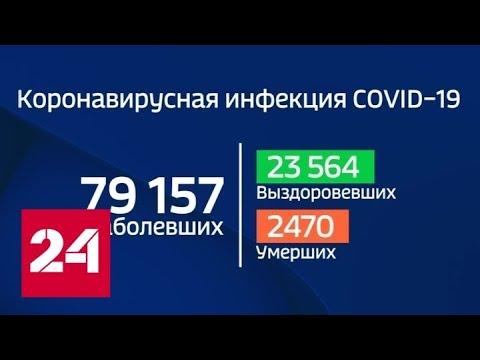 Число зараженных коронавирусом в мире приближается к 80 тысячам - Россия 24