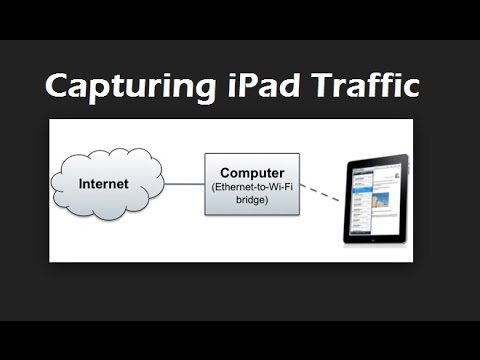 Capturing iPad Traffic with Fiddler