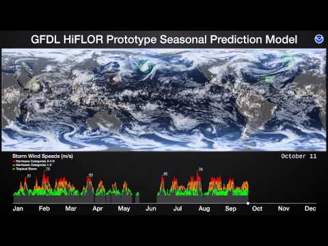 Geophysical Fluid Dynamics Laboratory (GFDL) HiFLOR Prototype Seasonal Prediction Model