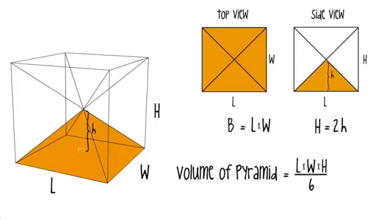 volume of a pyramid simple explanation youtube