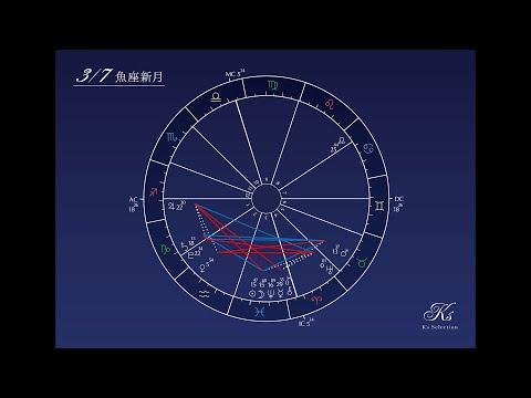 Keikoの占星講座|2019年3月7日「海のエネルギーで浄化する」魚座新月編