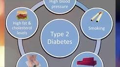 hqdefault - Diabetic Eye Disease Statistics
