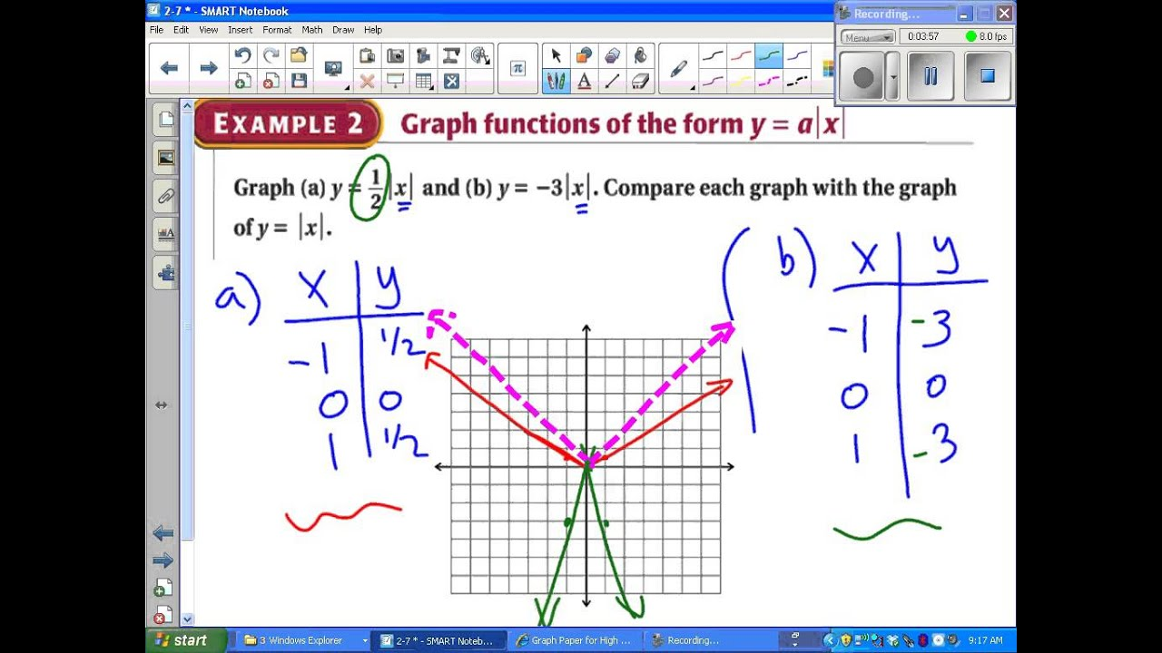 Algebra II 2-7 Use Absolute Value Functions and Transformations ...