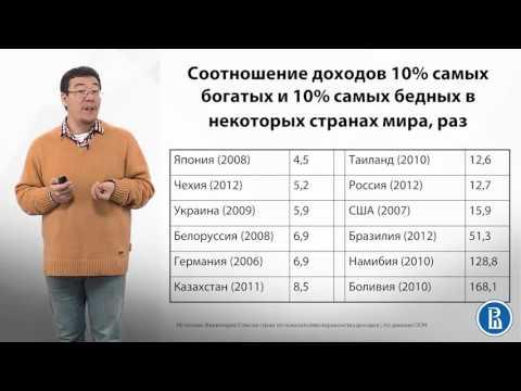 9.3 Неравенство доходов