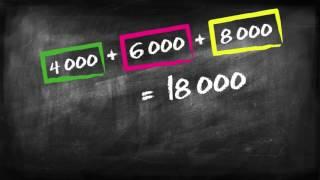 видео Рефинансирование кредитов в ВТБ