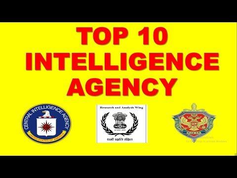 top 10 secret agencies in the world
