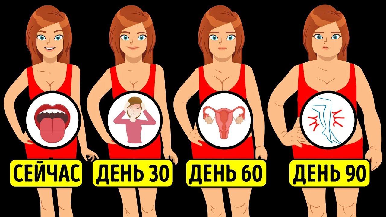 Как избыточный вес отразится на вашем организме