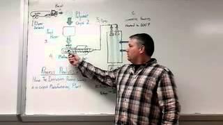 Jonathan Arnold Eng155 Process Analysis Essay