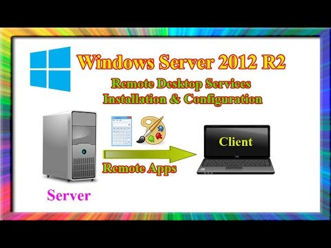 how to publish RemoteApps using Remote Desktop services in server 2012 r2