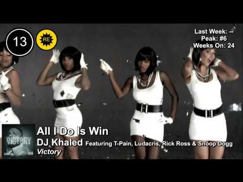 Top 25 - Billboard Rap Songs | Week of May 17, 2014