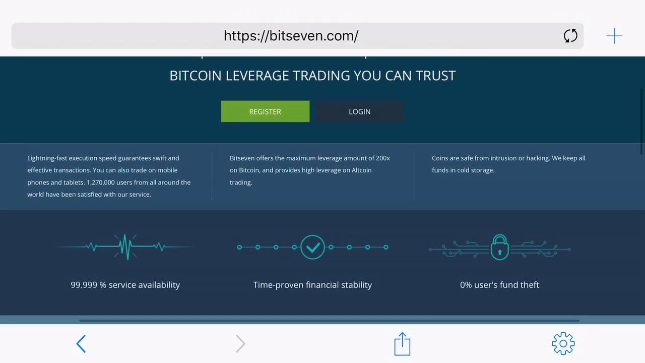 leitfaden für den einstieg in den kryptowährungshandel crypto leverage trading Österreich