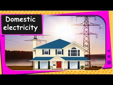physics domestic electric circuits magnetic effects of electricphysics domestic electric circuits magnetic effects of electric current part 15 english