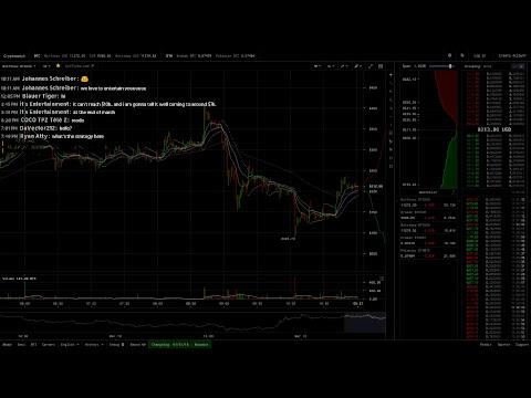 Live BTCUSD Price Tracking 24/7 - BITCOIN - USD - BTC - Can it reach $10k?