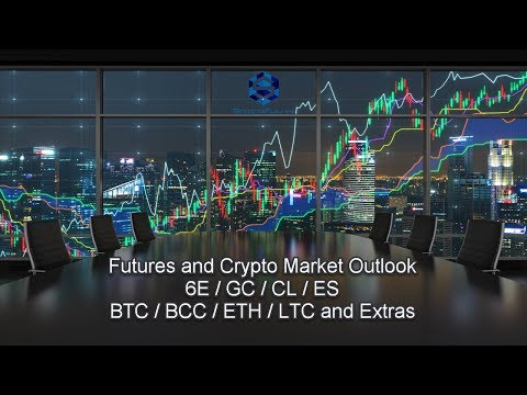 Daily Futures and Crypto Market Outlook For 9/13/17; www.SlingshotFutures.com