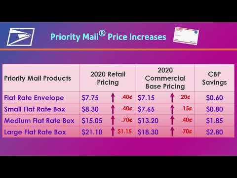 USPS Rate Change Highlights – January 2020
