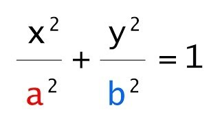 Equation of an Ellipse, Deriving the formula