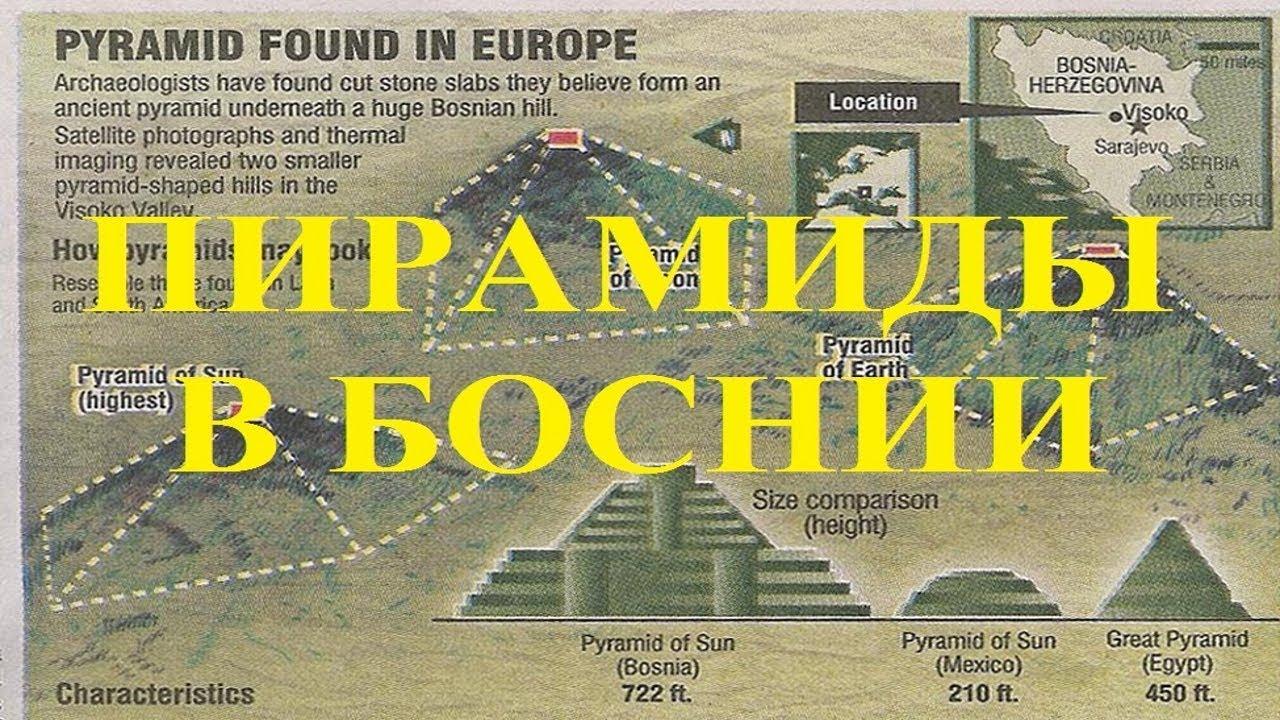 Боснийские Пирамиды. Лекция Семира Османагича.