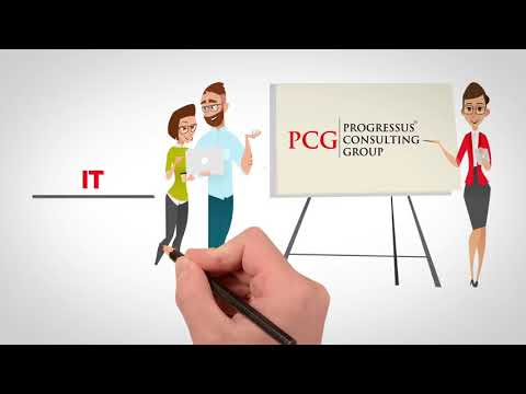 PCG IT Security Consulting Service, Whiteboard