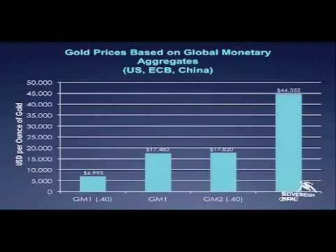 Jim Rickards on gold at the Sovereign Man event in Chile