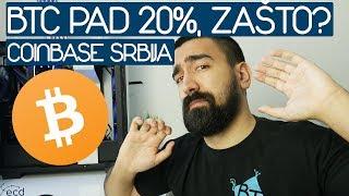 BTC Pad 20% Šta se desilo? Bakkt Stiže, Coinbase Srbija! | Cryptoportfolio