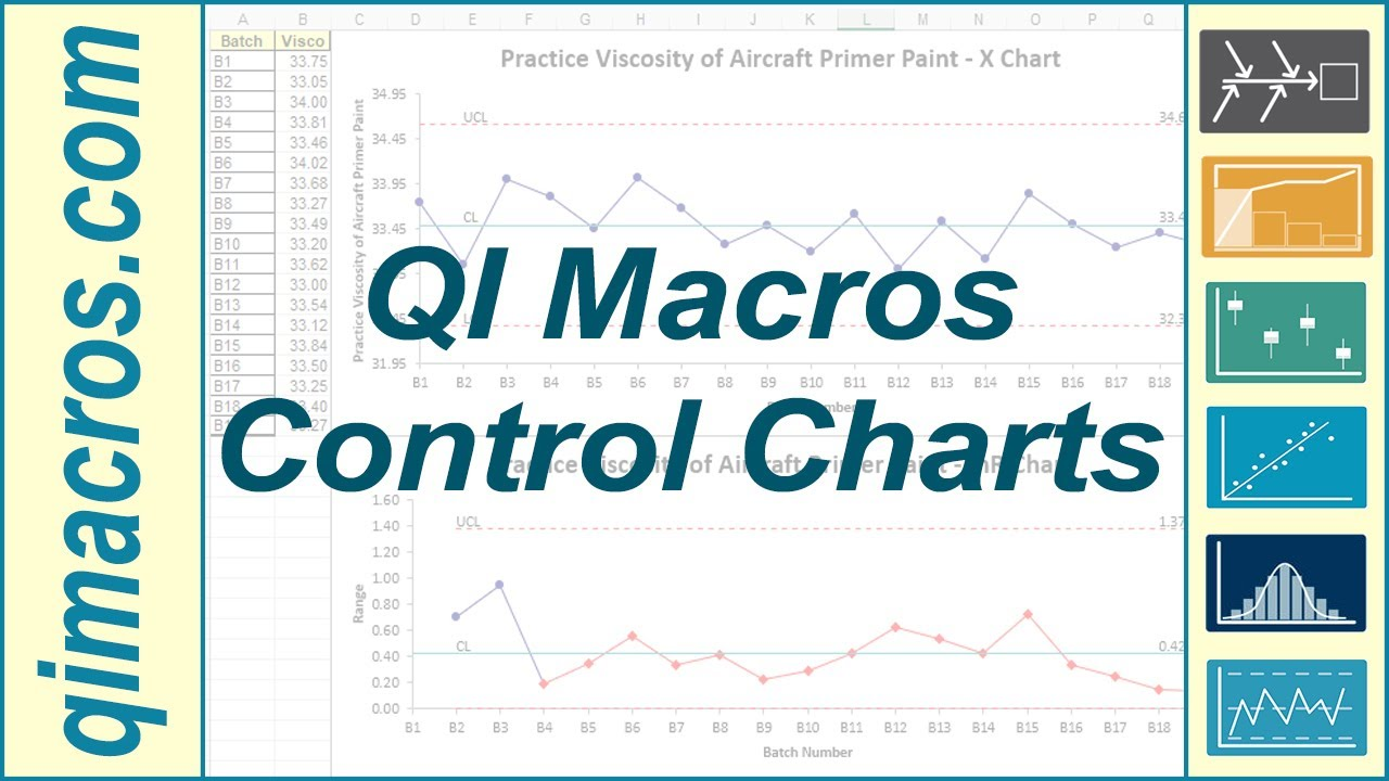 Create a Control Chart in Excel - YouTube