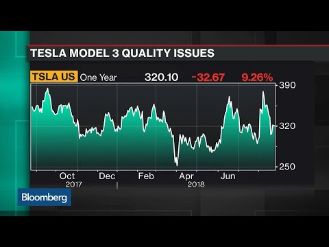 Why UBS Analyst Langan Has a 'Sell' Rating on Tesla