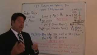 feeder cattle futures and options educational video